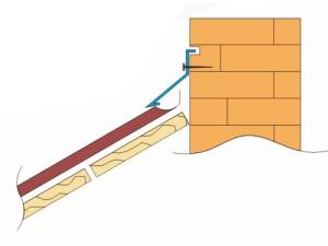 Примыкания кровли к стене: герметизация и гидроизоляция