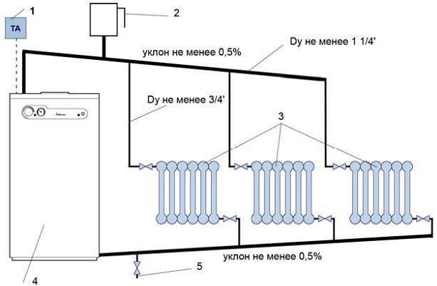 Схема отопления частного дома с электрическим котлом